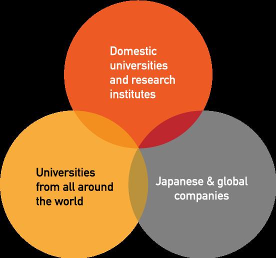 ABOUT THE AMC COURSE | Tohoku University Future Global